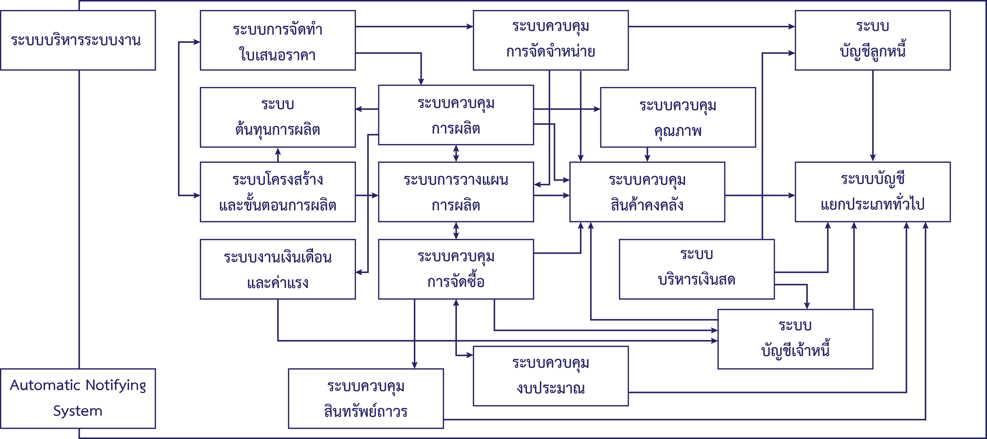 Overview_ECONS